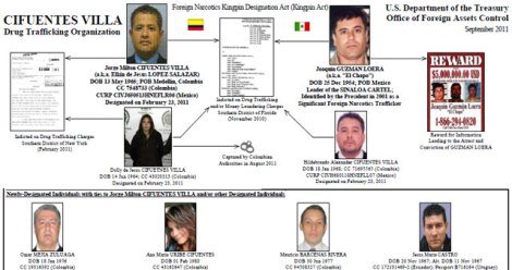 A detailed breakdown of the connections between the Cifuentes family in Colombia and the Sinaloa Cartel in Mexico. Photo: U.S. Treasury Department